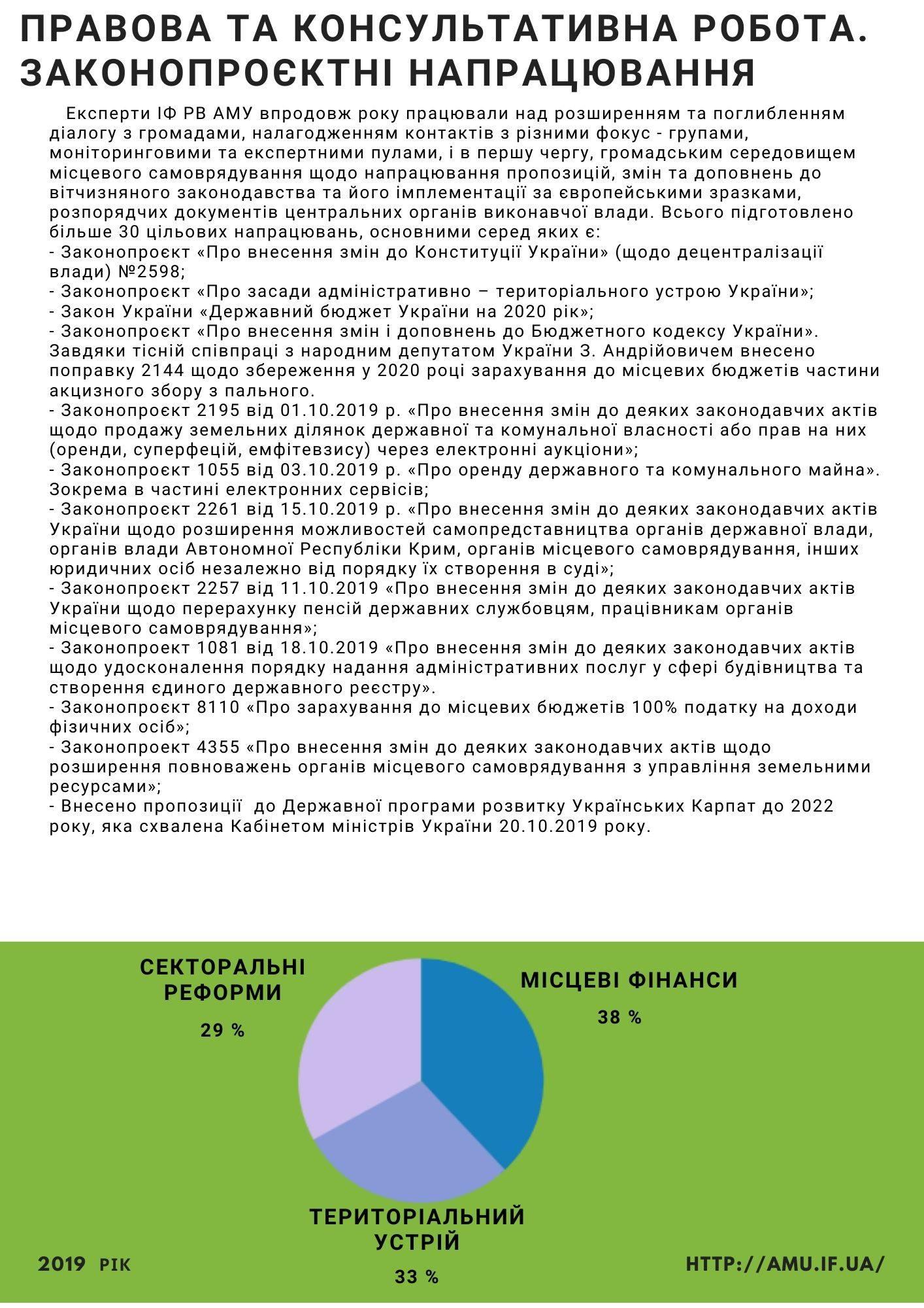Звіт про роботу ІФ РВ АМУ за 2019 рік