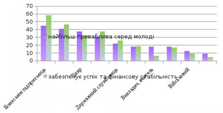 Ідеї стратегічного бачення розвитку Івано-Франківської області