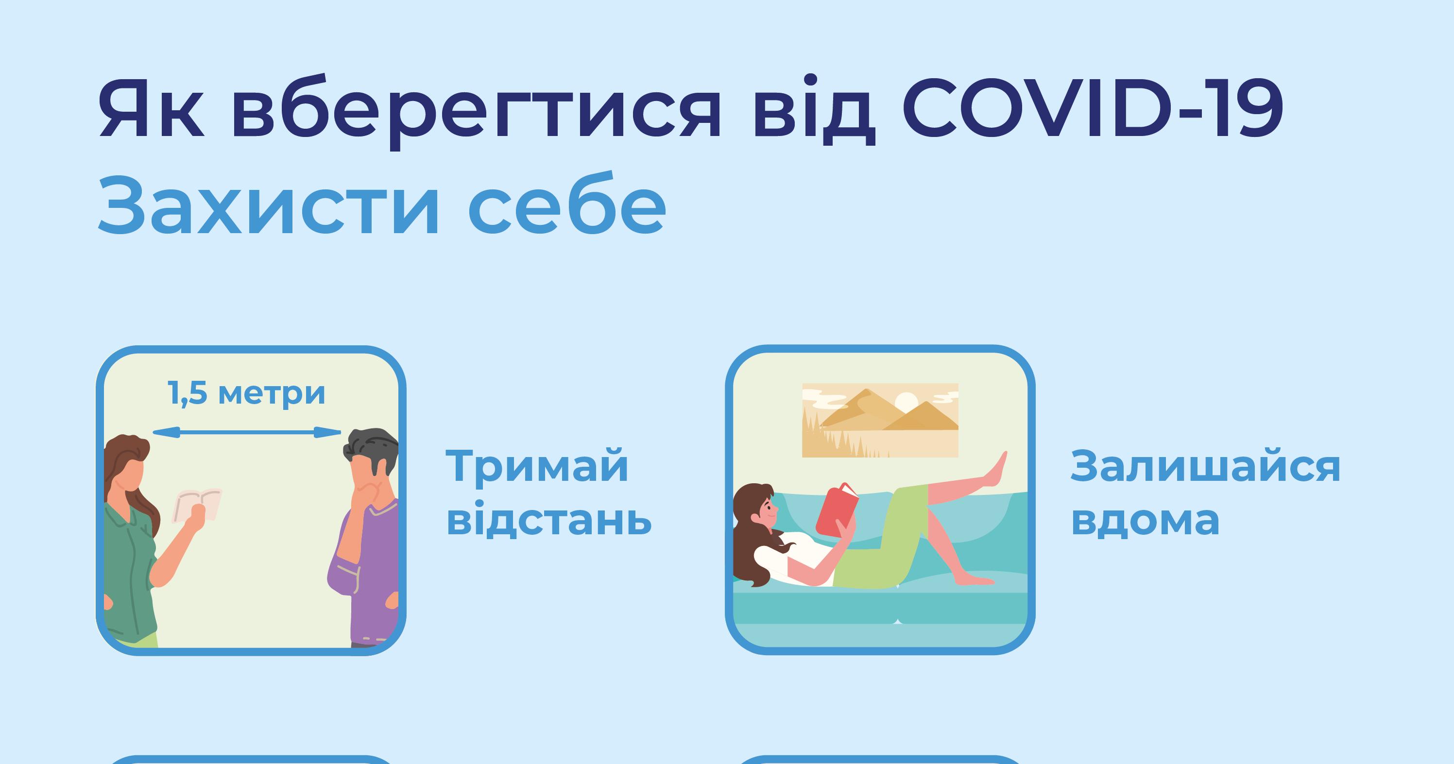 Коронавірус в Україні: актуальні поради, оперативна ...
