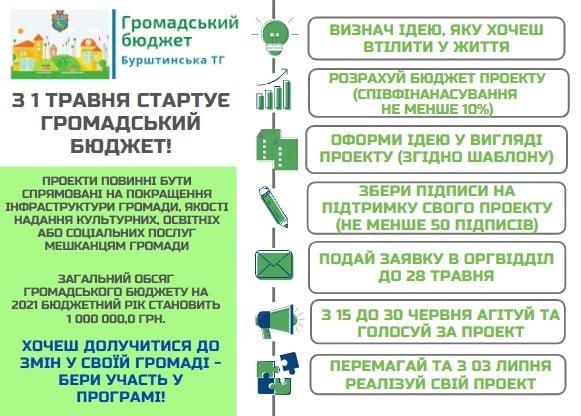 """У Бурштині вперше стартує програма """"Громадський бюджет-2021"""""""